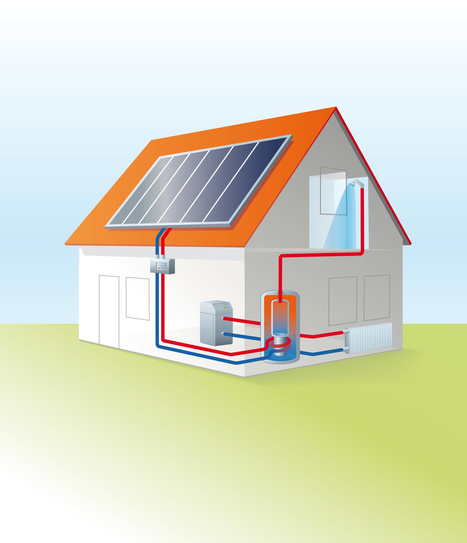 Solaranlagen - Wärme und Warmwasser von der Sonne - Fa. Josef ...